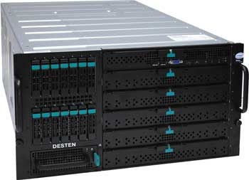 Серверное решение: понятие и классификация серверов