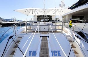 Бизнес на аренде яхт: что нужно для организации и советы